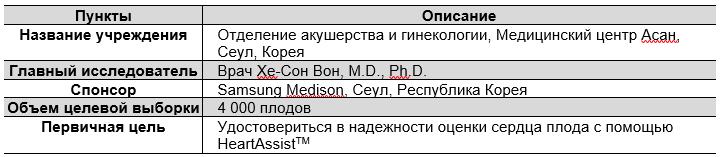 Таблица 1. Среда для разработки и оценки